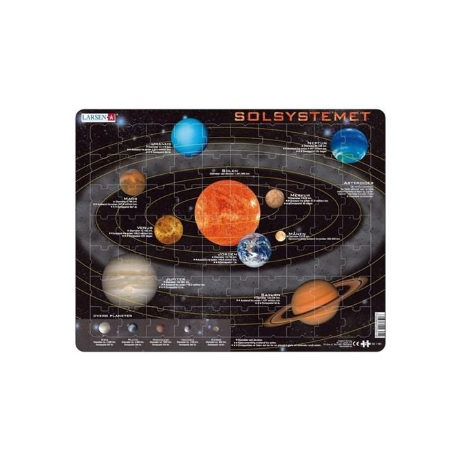 Pussel - Solsystemet