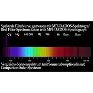 UV filter 2 tum - för foto av Venus