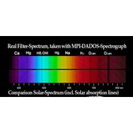 Baader-Planetarium 1,25 tum CCD klarglasfilter - IR pass