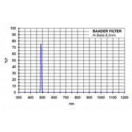 Baader-Planetarium 1,25 tum H-beta CCD-filter, 8,5 nm