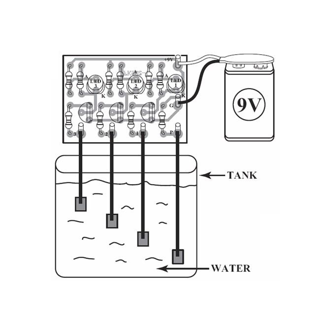 Nivåmätare För Vatten