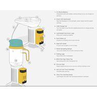 BioLite Campstove 2+ NEW 2021 paket med grill och kettle pot