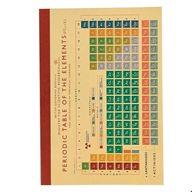 Periodiska systemet/Notebook