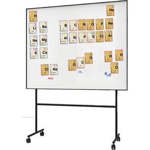 Periodiska systemet- magnetiska kort