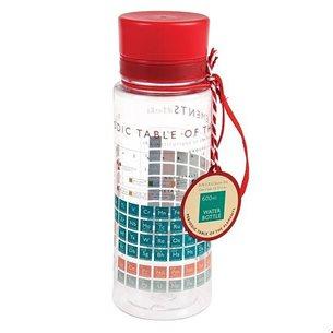 Vattenflaska - Periodiska systemet