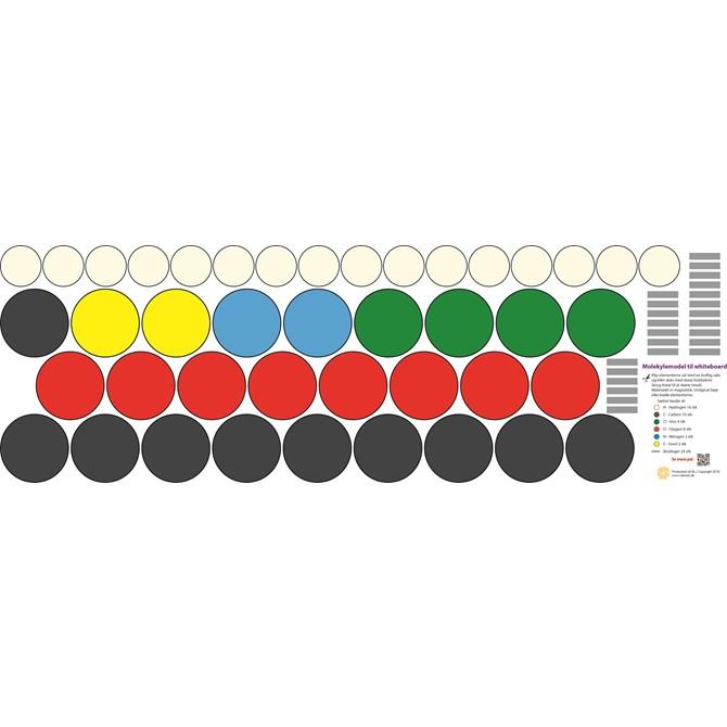 Magnetiska molekylmodeller- Byggsats