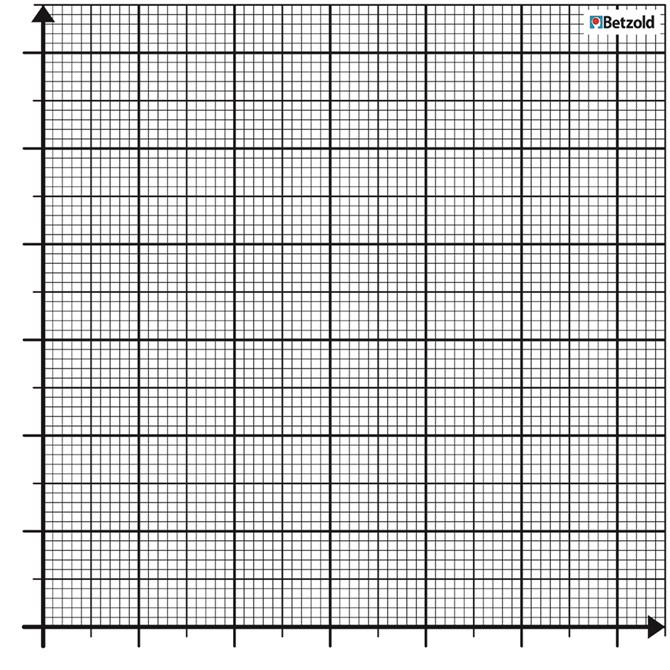 Magnetiskt koordinatsystem utan siffror