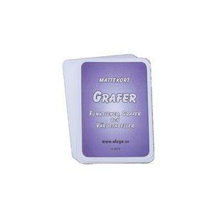 Mattekort - Grafer