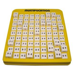 Knäpp upp - Multiplikation