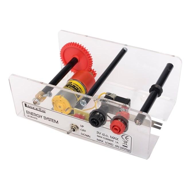 Elektromekaniskt system