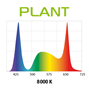 Aquael Leddy Slim Plant - 50-70 cm - 10 W