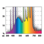 JBL Solar Color Ultra - T5 Lysrör - 35 w - 74,2 cm