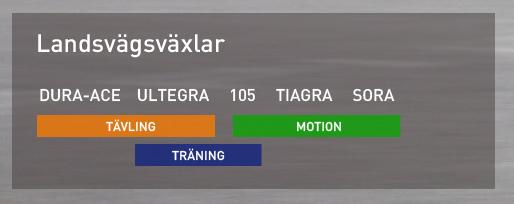 Mountainbikeväxlarna från Shimano: tävling: Dura-Ace, Ultegra - träning: Ultegra, 105 - Motion: 105, Tiagra och Sora