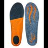 Footlab Filtsula