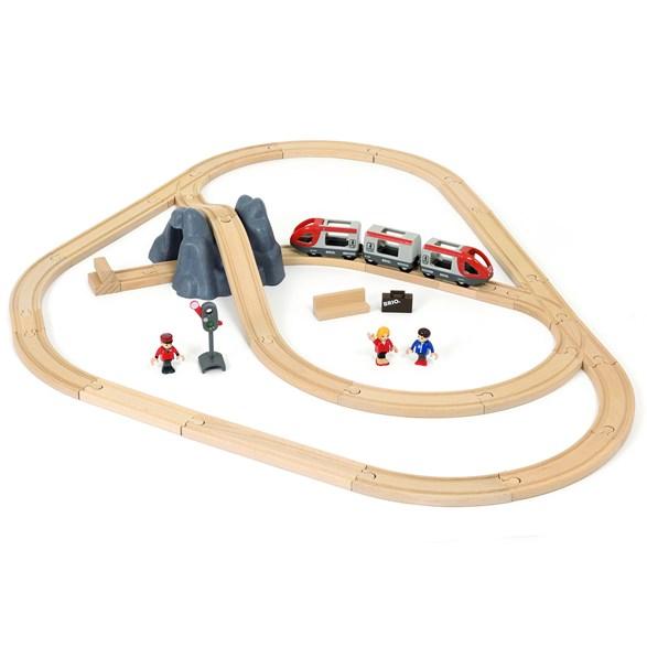 Tågset - startset järnväg